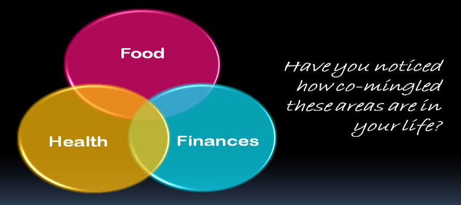 Integtation of food health and finances